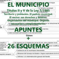 Apuntes de El Municipio