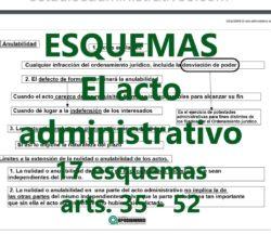 Esquemas sobre el acto administrativo