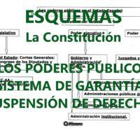 Esquemas de Los Poderes Públicos