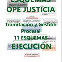 Esquemas ope Justicia