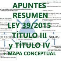 Resumen Ley 39/2015